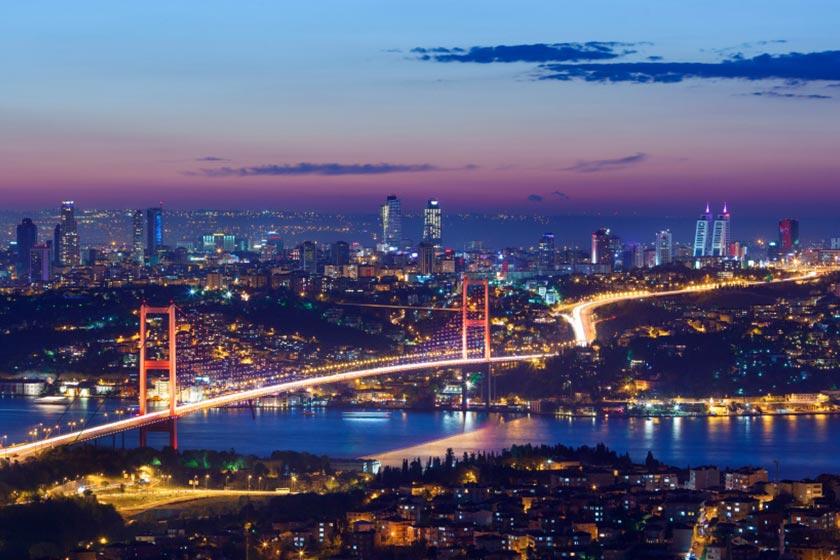 تاریخچه مذهبی کشور ترکیه