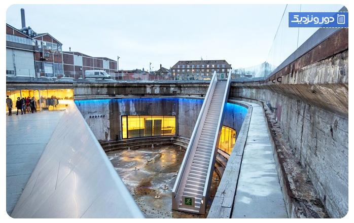جاذبه های دانمارک موزه دریایی